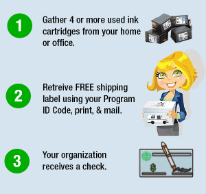 Image with cartoon icons and showing the 3 easy steps to recycle printer cartridges and raise money for IWF. Request your free shipping label from http://www.planetgreenrecycle.com/ and use the IWF program code 31793
